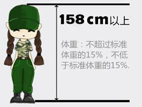 河南征兵网2014_2014女兵报名条件_报名条件_报名条件图片_成人高考报名条件