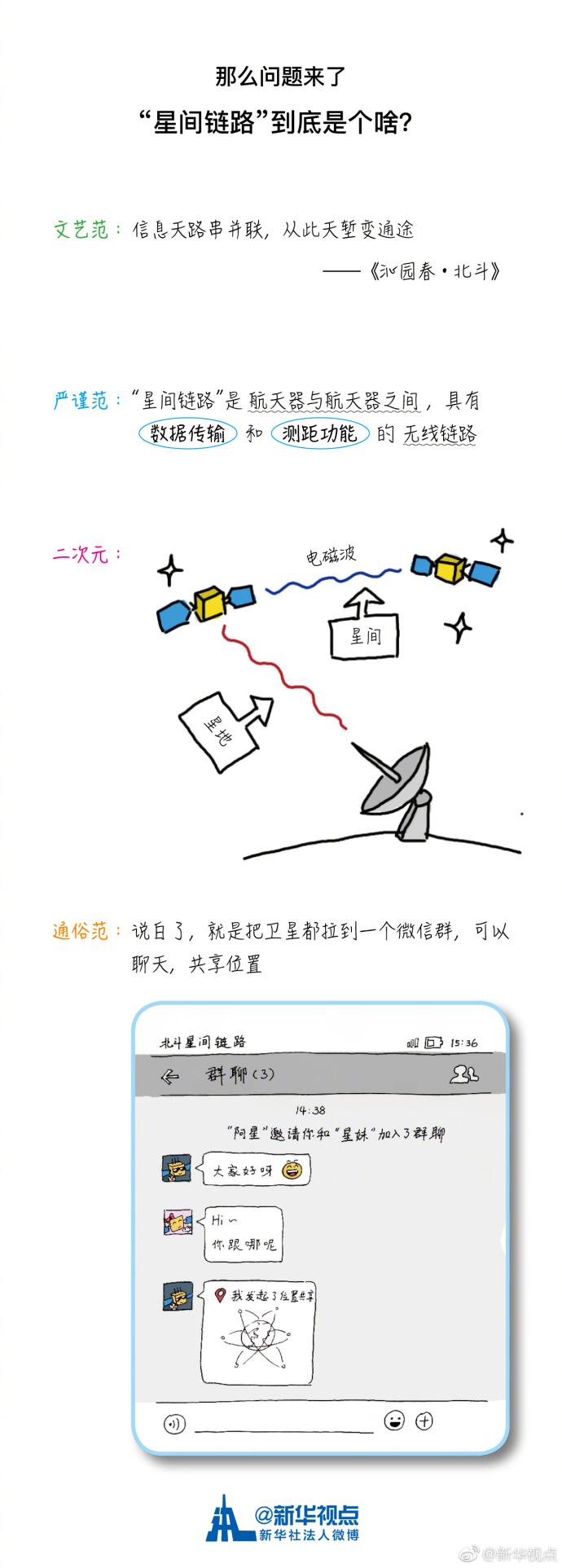 http://news.xinhuanet.com/tech/2017-11/06/1121910089_15099304011501n.jpg