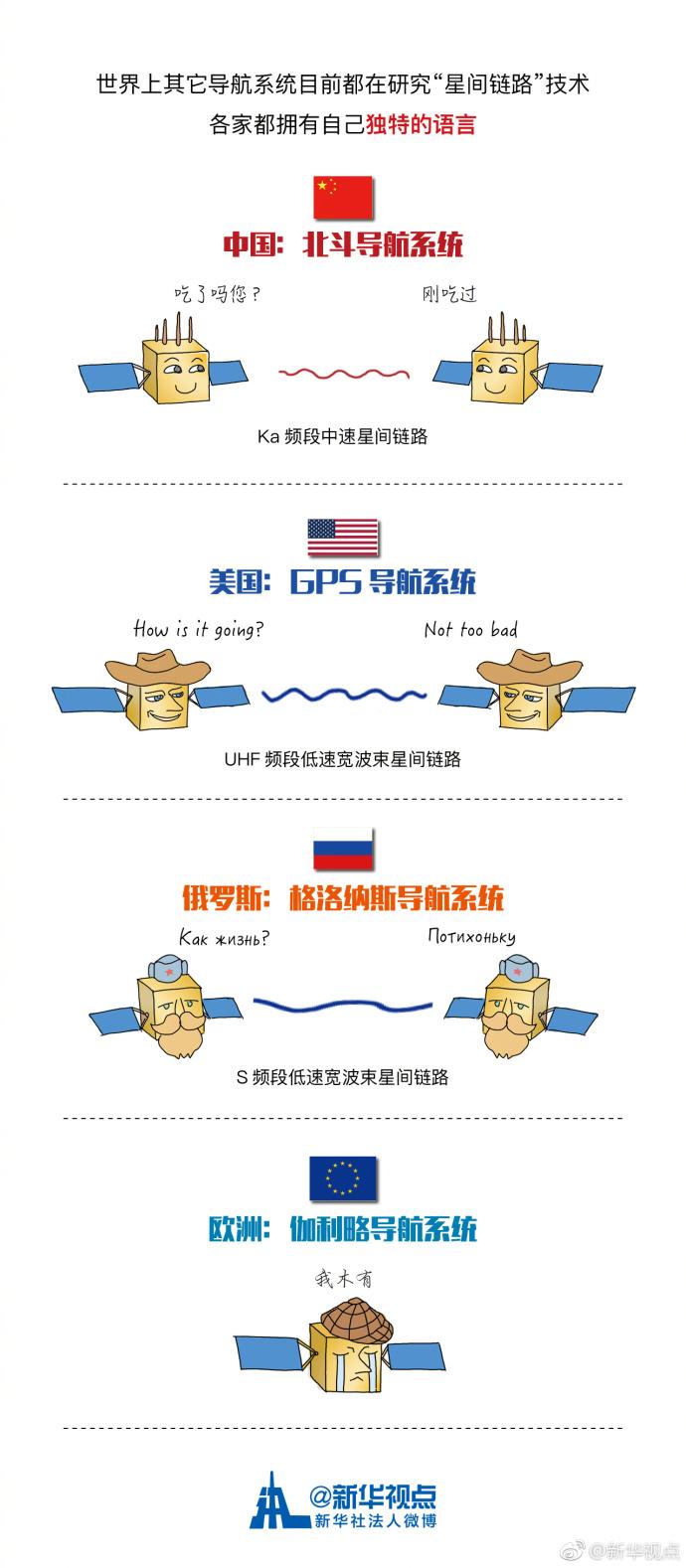 http://news.xinhuanet.com/tech/2017-11/06/1121910089_15099304058201n.jpg