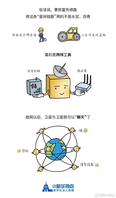 http://news.xinhuanet.com/tech/2017-11/06/1121910089_15099304107811n.jpg
