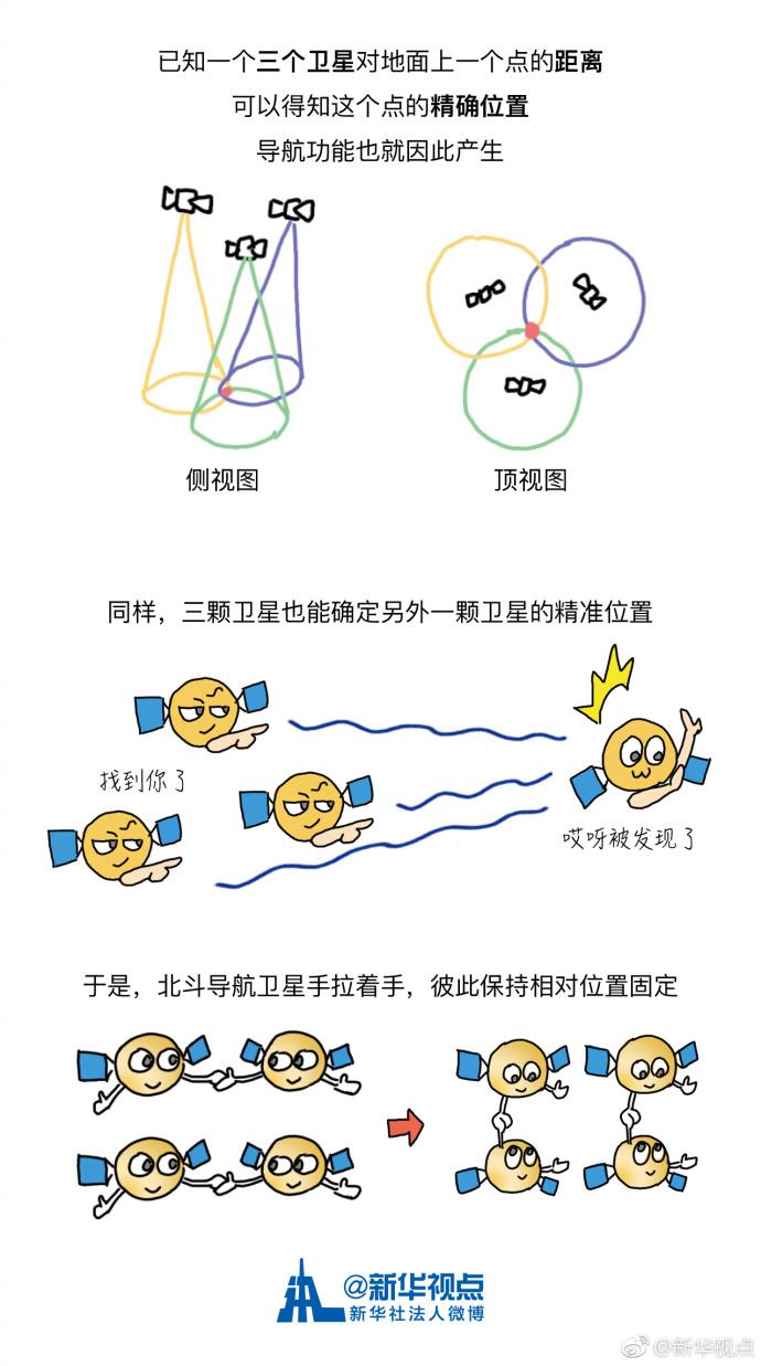 http://news.xinhuanet.com/tech/2017-11/06/1121910089_15099304202831n.jpg
