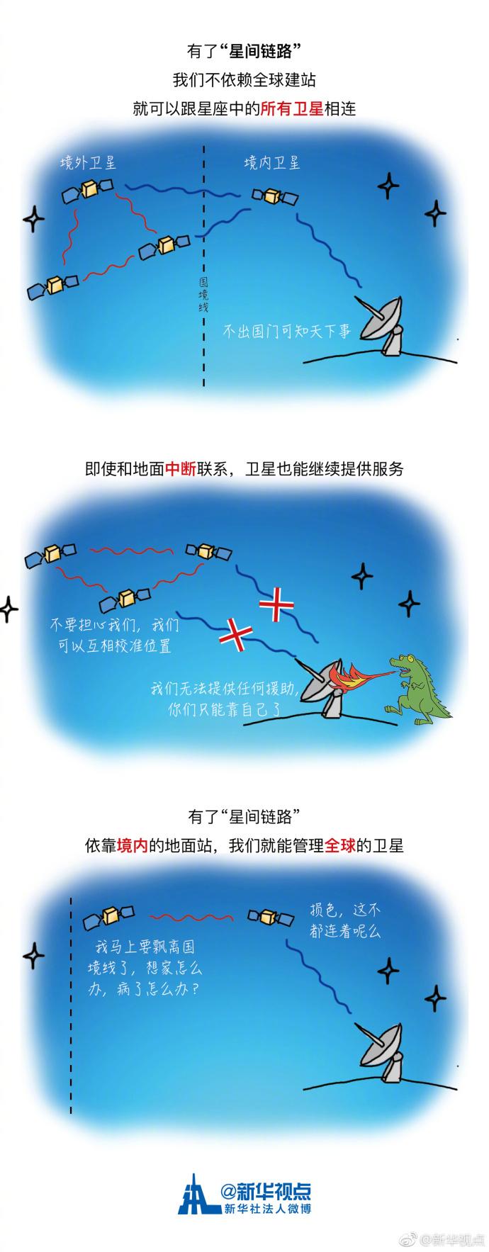 http://news.xinhuanet.com/tech/2017-11/06/1121910089_15099304244721n.jpg