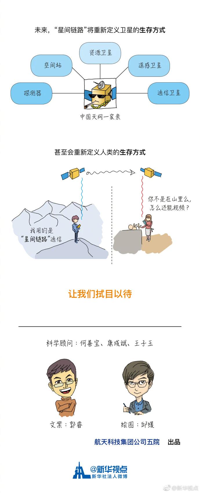 http://news.xinhuanet.com/tech/2017-11/06/1121910089_15099304341051n.jpg